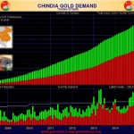 Who's Next? China Finally Starts Snapping Up Gold Miners