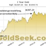 Speculators Are Finally Bailing Out Of Gold – And That's A Good Thing