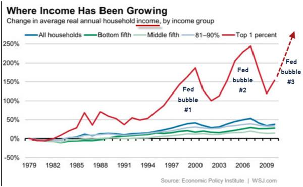 inflation is back part 5 income inequality