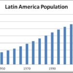 "Why We're Ungovernable, Part 17: In Latin America, Soaring Population + Soaring Debt = ""Brutal Justice"""