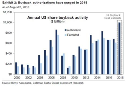 Pento stock buybacks