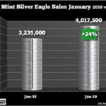 Sudden Sentiment Shift: The Mainstream Rediscovers Precious Metals