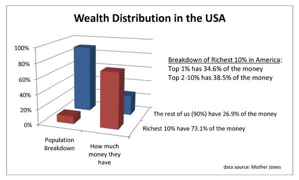 wealth inequality boomer finances