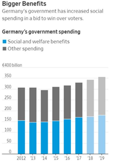 German government spending Europe currency war