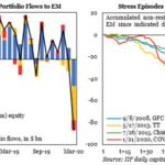 A Perfect Storm For Emerging Markets