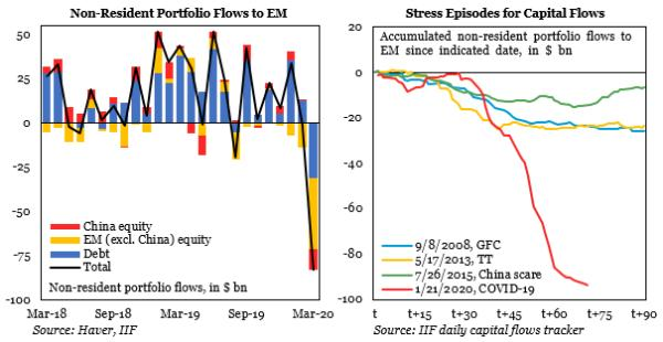 perfect storm emerging markets