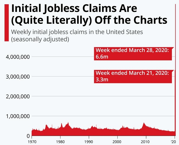 initial jobless claims housing bust