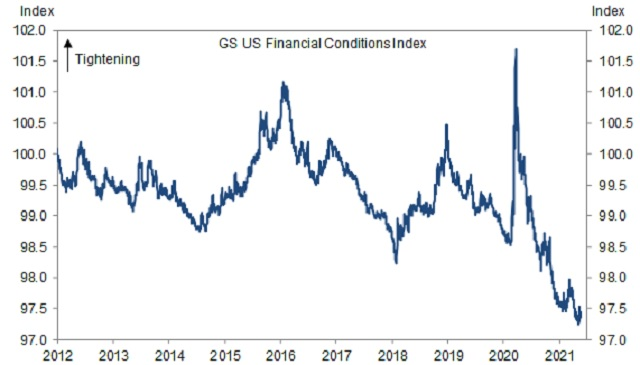 US financial conditions hot money